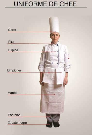 Uniformes de cocina mandiles utilizados por chef for Chef en frances